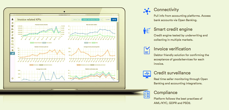 platform_for_partners_Investly