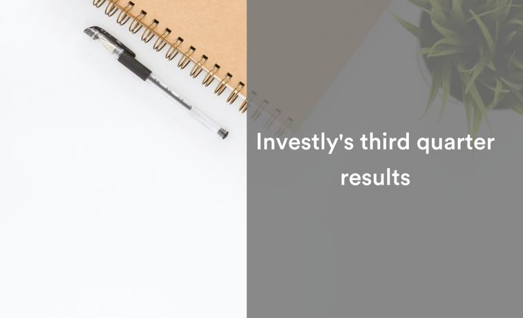 Copy of Copy of Copy of Copy of Investly viimase pooleteise aasta tulemused